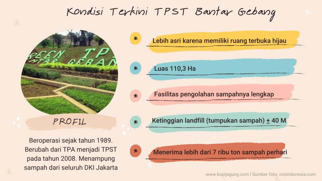 kondisi terkini TPST Bantar Gebang