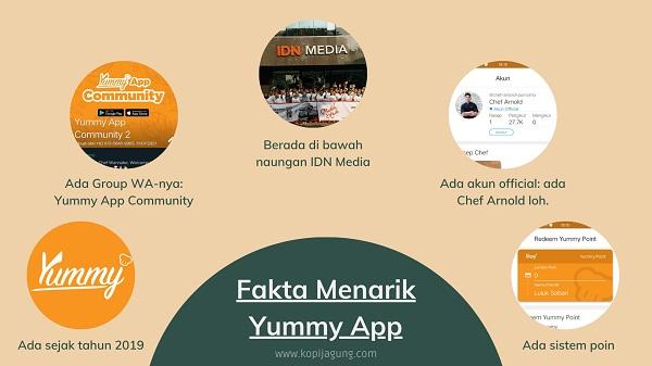 Fakta Menarik Yummy App